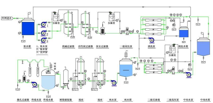 电路 电路图 电子 原理图 902_437